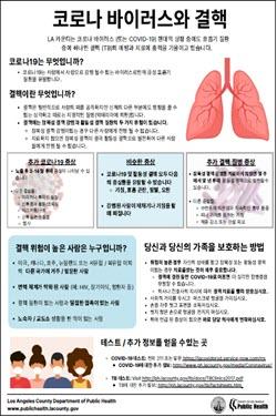 코로나 바이러스와 결핵 [COVID-19 and Tuberculosis]
