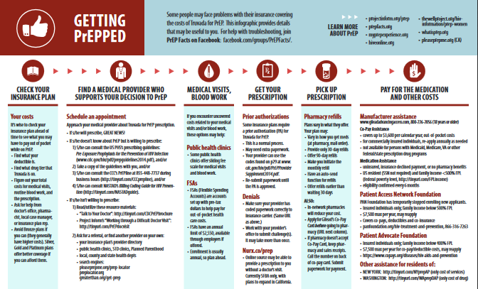 Go to Getting PrEPPED PDF infographic.