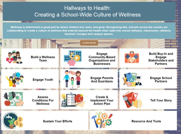 Hallways to Health Toolkit. Go to toolkit.