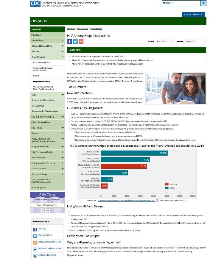 HIV Among Hispanics/Latinos. Go to fact sheet.