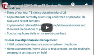 Impact of COVID-19 on TB Services