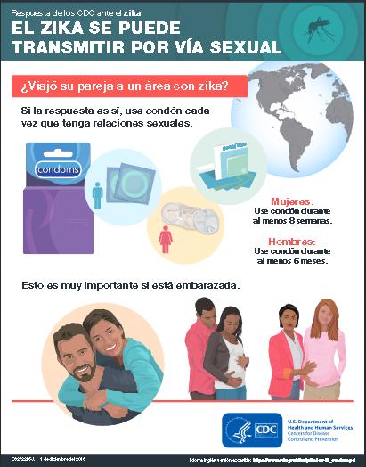 Respuesta de los CDC ante el zika: El Zika Se Puede Transmitir por Vía Sexual-Infographic. Go to PDF Information Sheet.