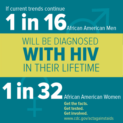 the facts about hivaids within the african american community Hiv disproportionately impacts segments of the lgbtq community  for latino  and black men who have sex with men, the rates are in 1 in 4 and 1 in 2,  a  2014 kaiser family foundation survey of gay and bisexual men in the us found .